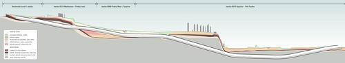 Podélný řez tunelovým komplexem Blanka